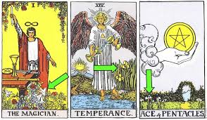 three card tarot